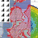 Seismic Survey Design